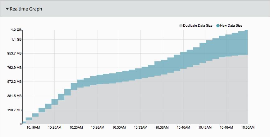 Realtime-graph