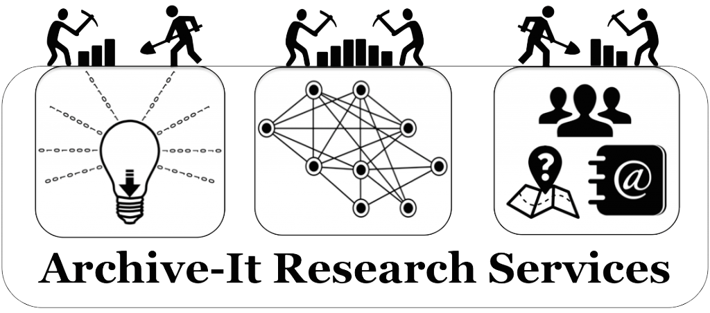 Research-services